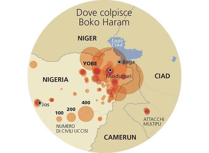 Sta uscendo davvero Haram